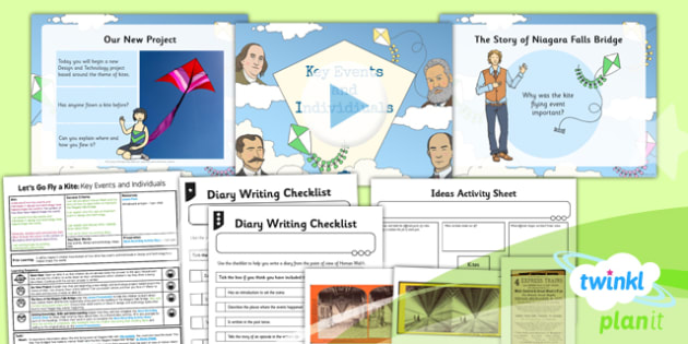 PlanIt - DT LKS2 - Let's Go Fly a Kite Lesson 1: Key Events and Individuals Lesson Pack