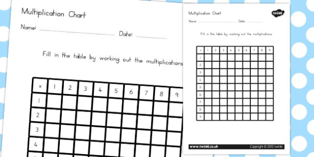 Multiplication Chart - australia, multiplication, chart, numbers