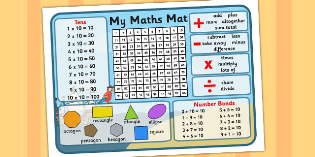 Pirate Themed Maths Mat - Pirate, Maths, Mat, Numeracy, Aid