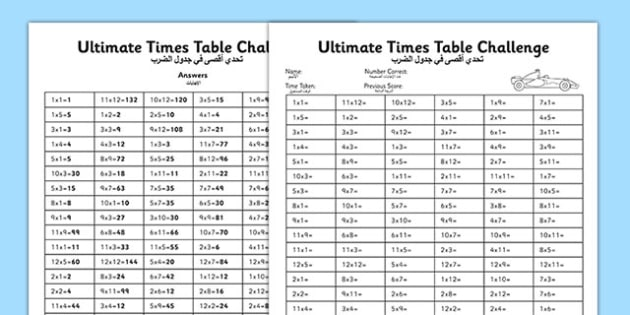 KS2 Ultimate Times Table Challenge Arabic Translation - arabic, golden 100, times table test, all times tables, big times table test, assessment
