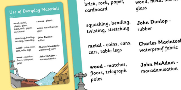 Year 2 Use of Everyday Materials Scientific Vocabulary Poster