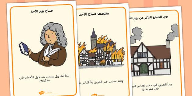 ملصقات عرض الخط الزمني لحريق لندن الكبير - حريق لندن، لندن