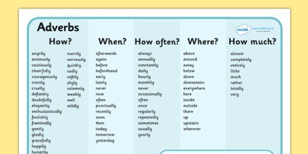 Adverb Word Mat - verb, adverb, describing word, mat, mats, word mat, writing aid, ks2, grammer, English, learning to write