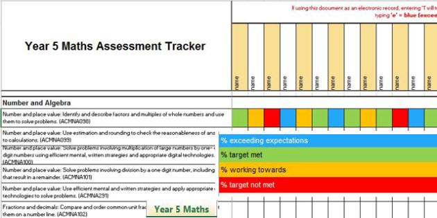 Year 5 Mathematics Assessment Tracker