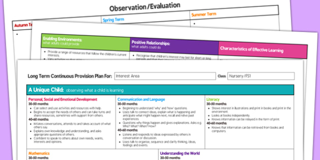 Interest Area Editable Continuous Provision Plan Nursery FS1