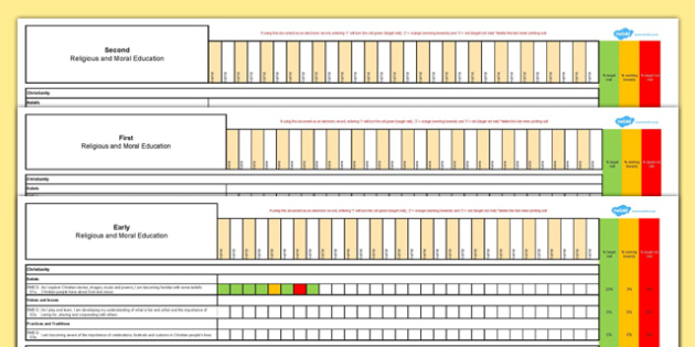 Scottish Curriculum for Excellence Early, First, Second RME Assessment Spreadsheets - CfE, planning, tracking, religion, christianity, other world religion, religious beliefs