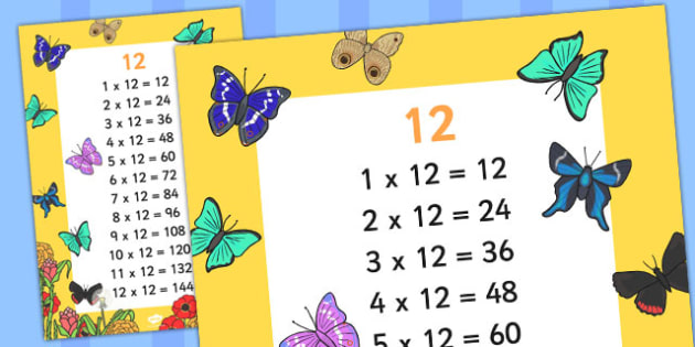 12 Times Table Division Facts Display poster - posters, displays