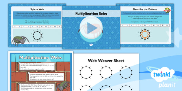 PlanIt Y3 Multiplication and Division SolveIt Lesson Pack - problem solving, multiplication circles, multiplication wheels, using and applying, multiplication webs, planning