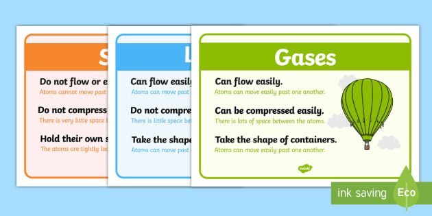 Solids Liquids and Gases Display Posters - States, poster
