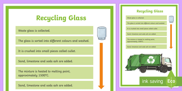 Recycling Glass Display Poster - recycling, glass recycling, reusing, glass, glass processing, remaking, mixing materials, recycling
