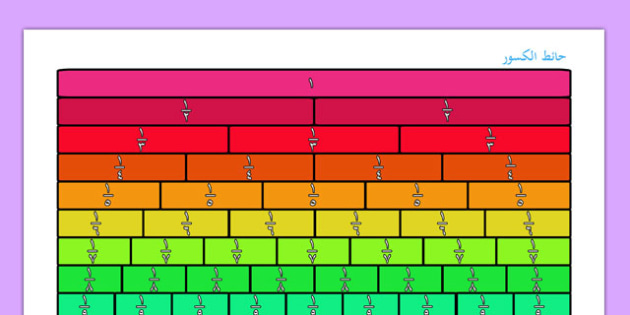 Fractions Wall Arabic - arabic, fractions wall, fraction, fractions, decimal, percentage, wall, one whole, half, third, quarter, fifth, proportion, part, numerator, denominator, equivalent, 1/3, 1/2, 1/4