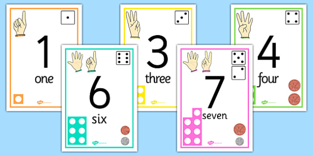 Visual Number Line Posters 0 20 - count, counting, counting aid