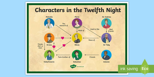 Twelfth Night Display Poster - Shakespeare, Twelfth Night, 12th Night ...