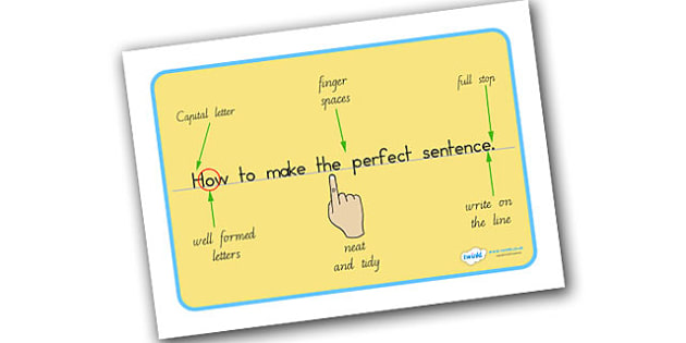 The Perfect Sentence Display Poster - sentence, poster, display