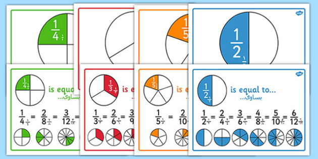 Equivalent Fractions Posters Arabic Translation - arabic, fractions, posters, displays