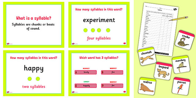 Splitting Words into Syllables Lesson Teaching Pack - syllable