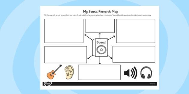 Sound Themed Research Map - research map, research, map