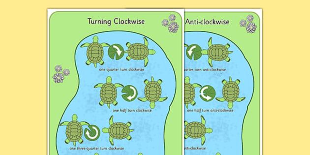 Turning Turtles Display Poster - turning turtles, display poster, display