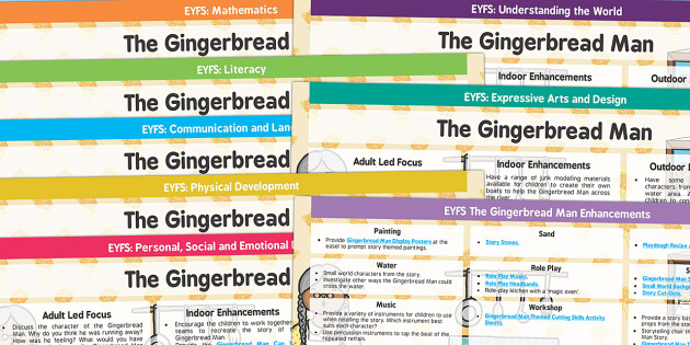 The Gingerbread Man EYFS Lesson Plan and Enhancement Ideas - story, lesson ideas