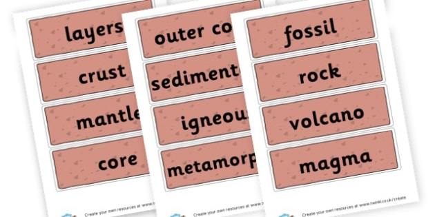 Y3 Rocks & Soils Key Words Science - KS2 Rocks and Soils, Geography, Rocks and Soils, KS2 Geography