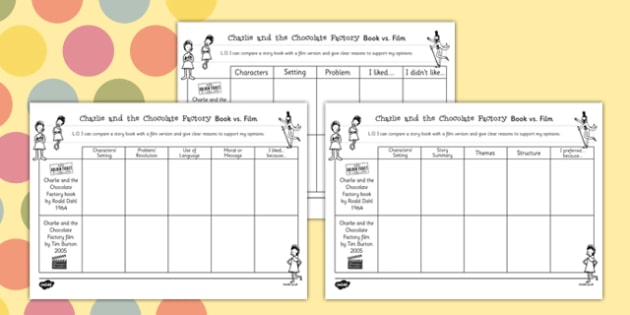 Comparing the Book and Film Differentiated Worksheets to Support Teaching on Charlie and the Chocolate Factory