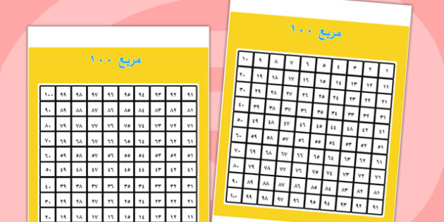 مربع المائة - رياضيات، وسائل تعليمية، موارد تعليمية