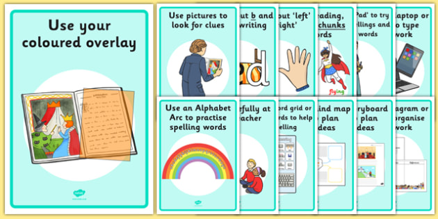 Dyslexia Support Posters - dyslexia, support, poster, display