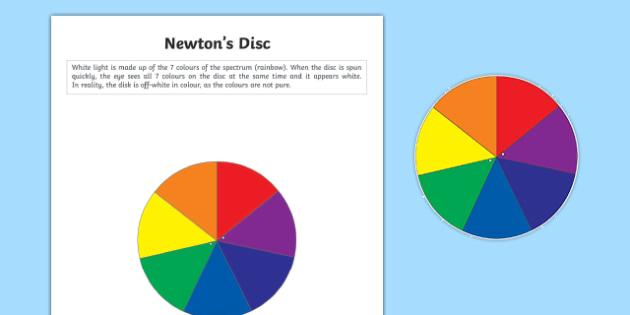 Newton's Disc