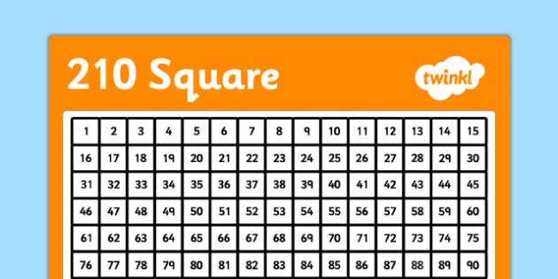 210 Square - 210, square, number square, number, mathematics