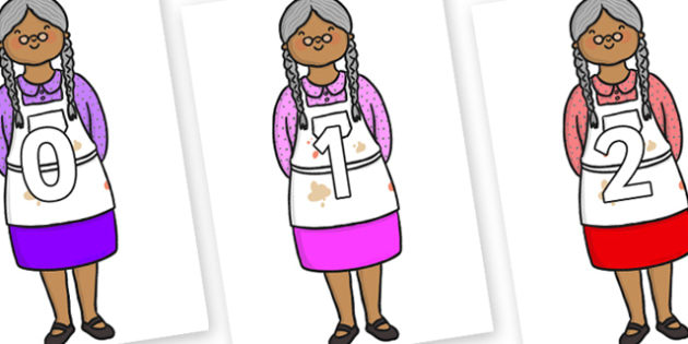 Numbers 0-50 on Little Old Woman - 0-50, foundation stage numeracy, Number recognition, Number flashcards, counting, number frieze, Display numbers, number posters