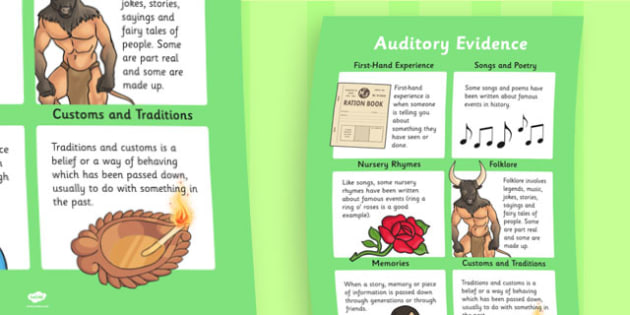 History Oral Evidence Large Display Poster - evidence, history