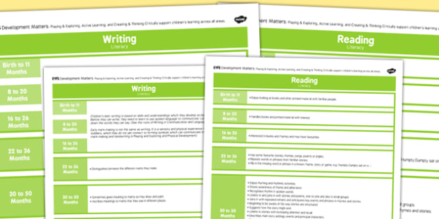 EYFS Early Years Outcomes Posters Literacy - Early, Years, Outcomes