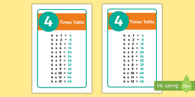 Ikea Tolsby 4 Times Table Prompt Frame