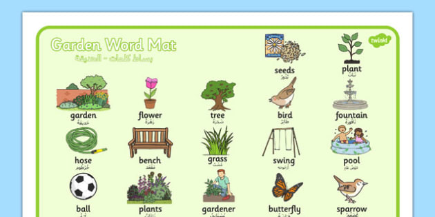 Garden Word Mat Arabic Translation Short Vowels - arabic, garden, word mat, word, mat, back garden, outside, short vowels