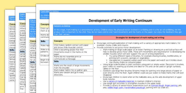 Development of Early Writing Continuum EYFS - development, early writing, continuum, eyfs