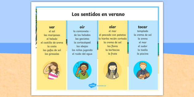 Summer Senses Spanish Word Mat