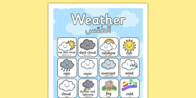 Weather Vocabulary Poster Mat Arabic Translation - arabic, weather, vocabulary, poster, mat, display, seasons