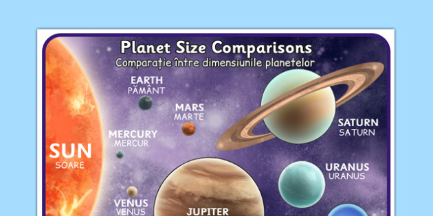 Planets Size Comparison Poster Detailed Images Romanian Translation - romanian, planets, size comparison, poster, display, detailed, images