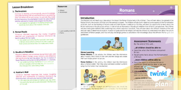 PlanIt - History LKS2 - The Romans Planning Overview - plan