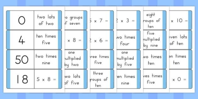 Loop Cards 2, 5 and 10 Times Tables - australia, loop cards, times table, times tables