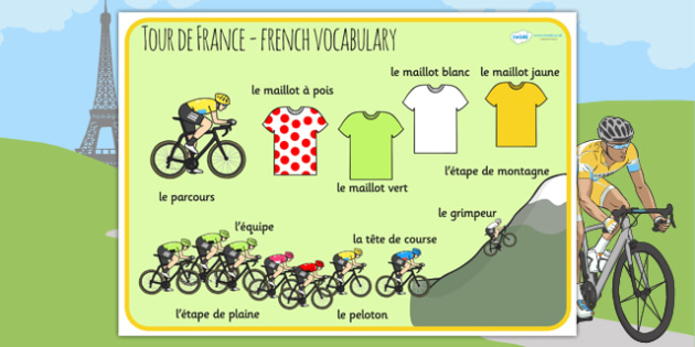 Tour de France French Vocabulary Word Mat - le tour, french words
