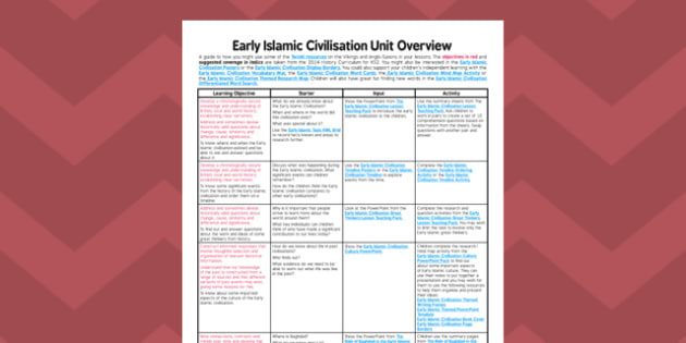 Early Islamic Civilisation Planning Overview - planning, overview