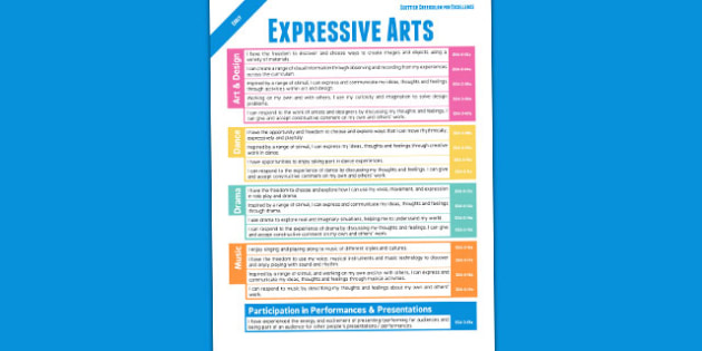 Scottish Curriculum For Excellence Overview Posters Early Express