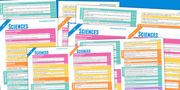 Scottish Curriculum For Excellence Sciences Overview Posters