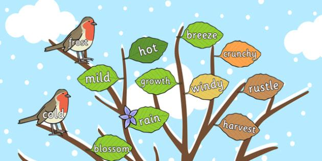 Giant Tree Display with Seasonal Words on Leaves - tree, seasons, display tree, seasons tree, weather and seasons, display tree and leaves, seasons words