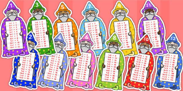 Magic Multiplication Wizards - magic maths, maths, multiply