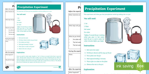 Make it Rain: Precipitation Experiment Resource Pack - All About Water, water, water cycle, science, science experiment, precipitation, rain, make it rain,