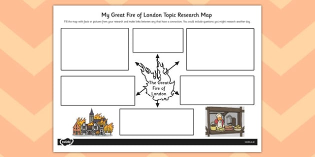 The Great Fire of London Topic Research Map - research map, fire