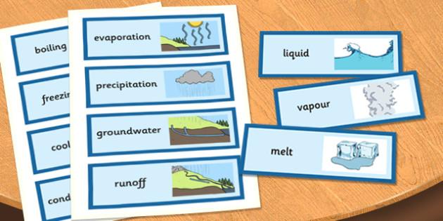 Water Word Cards - water word cards, cards, water, word cards