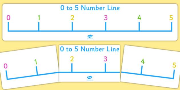 0-5 Number Line Banner - 0-5, number line, number, line, banner, display